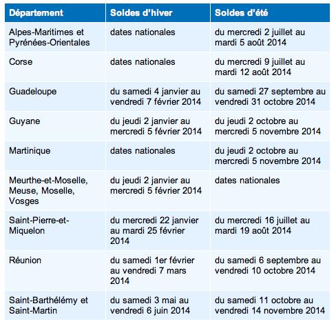 Les Soldes C Est Demain 25 Juin 2014 La R Glementation