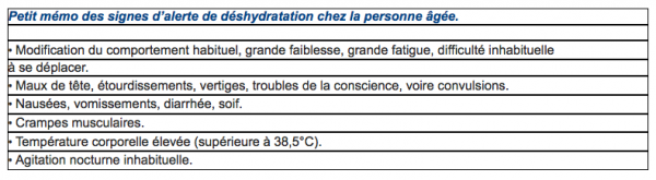 fatigue vomissement vertige